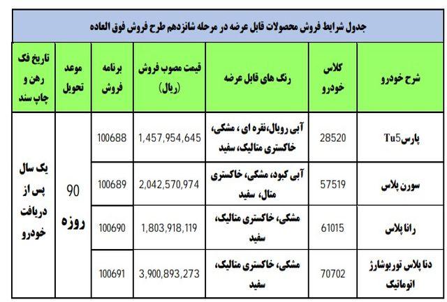 بخشنامه 4369 ایران خودرو